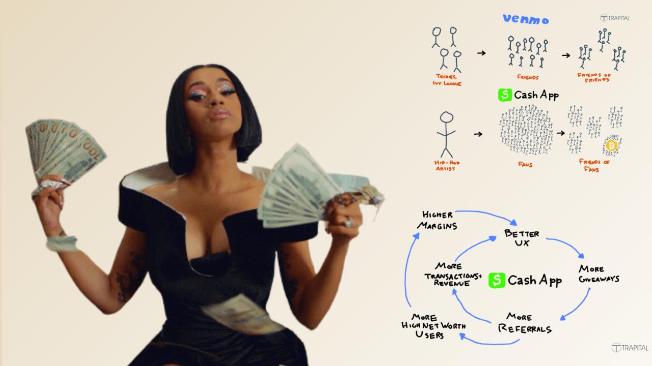 How Hip-Hop Helped Cash App Grow Faster - Trapital by Dan Runcie
