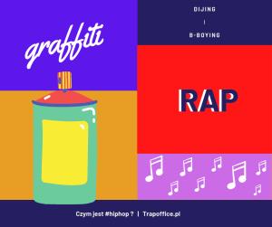 czym jest hip-hop dijing b-boying rap graffiti