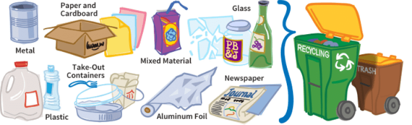 What are recycled substances?