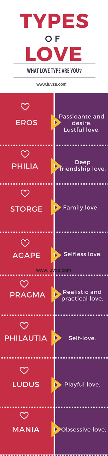 different-types-of-love-examples