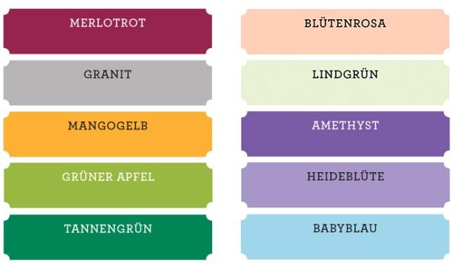Farberneuerung_Stampinup_Stempelkissen_basteln