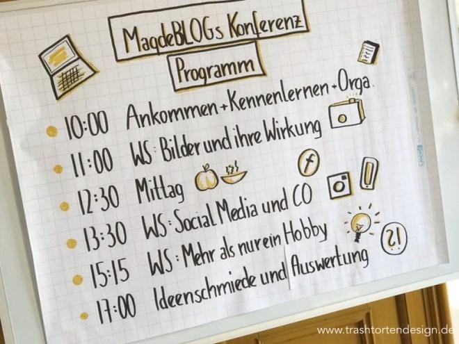 Magdeburg_Magdeblogs_konferenz_bloggen_Magdeburg_buckau_veranstaltung_sketchnotes