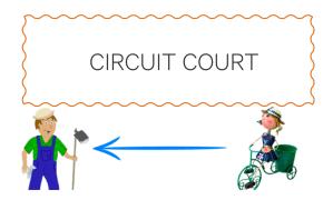 L'approvisionnement en Circuits Courts