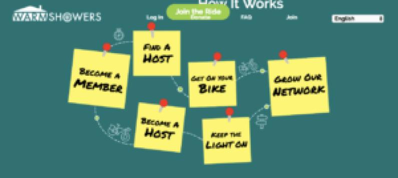 hébergement gratuit en voyage pour les vélos
