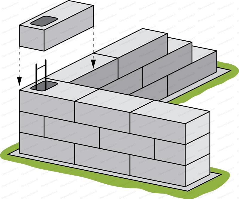 comment monter un mur en parpaing avec