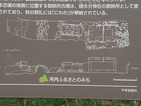 御旅所古墳の案内板