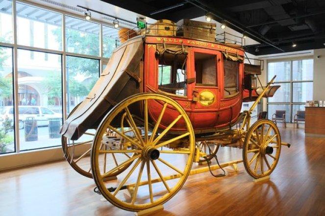 Wells Fargo History Museum Charlotte NC
