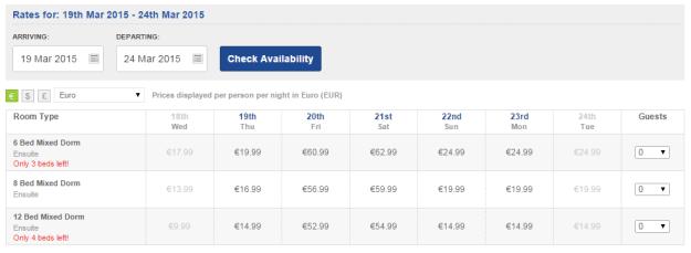 Weekend vs Weekday price comparison