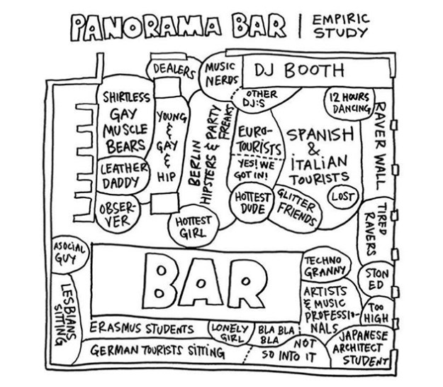Found this hilarious diagram of the clientelle of Panorama. Source: www.klonblog.com