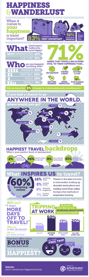 happiness and wanderlust infographic