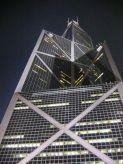 Bank of China, Hong KongBank of China