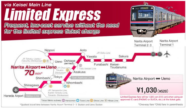 Limited Express