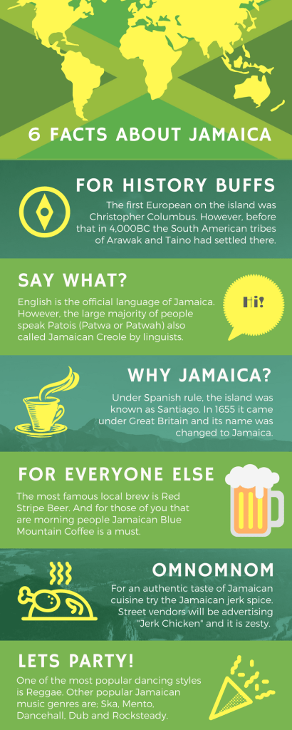 Things You Need to Know about Jamaica
