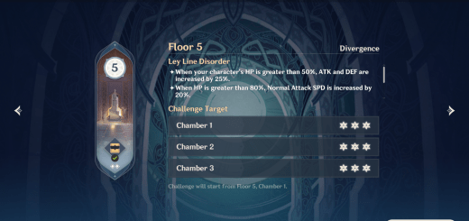 Spiral Abyss Floor 5