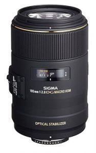 Nikon D5600 which lens