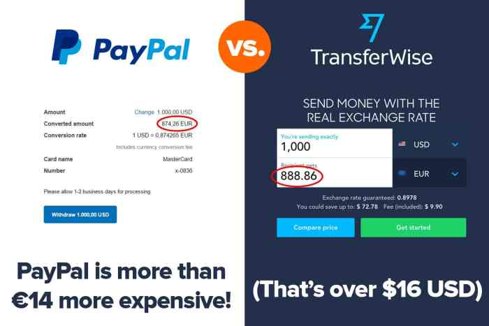 Paypal vs. TransferWise