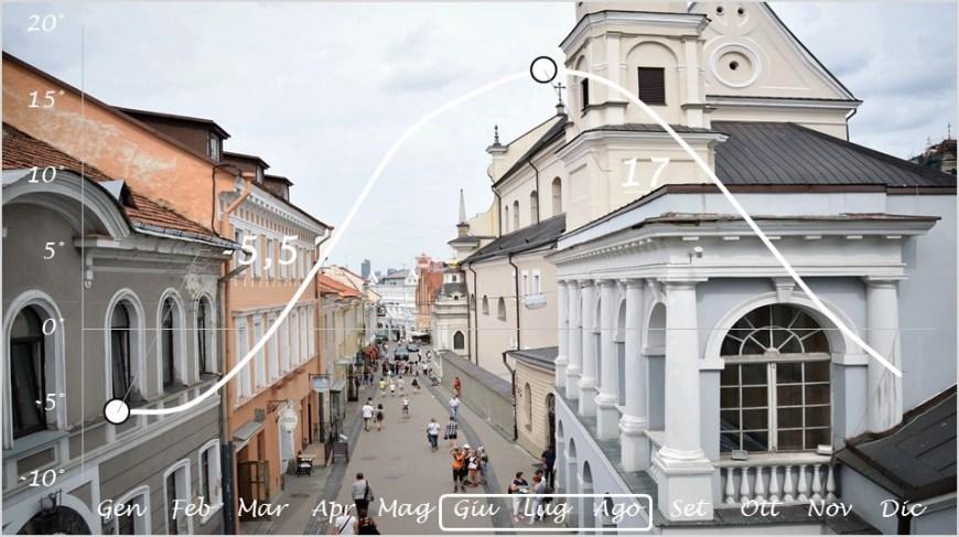 quando e cosa vedere a Vilnius