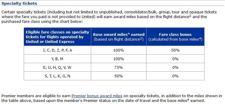 United Airlines Exception Fares