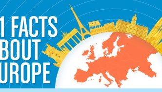 21 Facts You May Not Know About Europe
