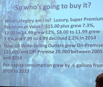 who-buy-it