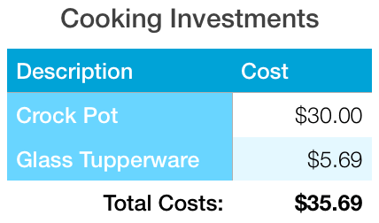 Cooking Investments