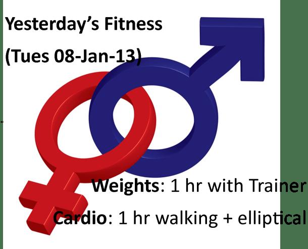 male female symbol weight lifting training cardio exercise elliptical