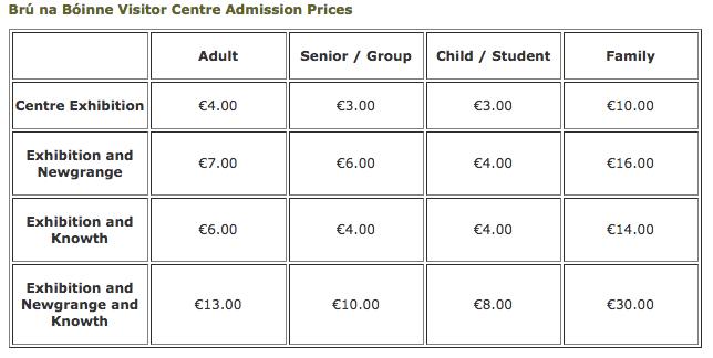 Newgrange tickets prices