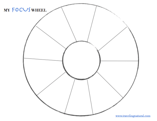 Focus Wheel Template