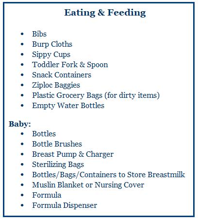 Eating & Feeding