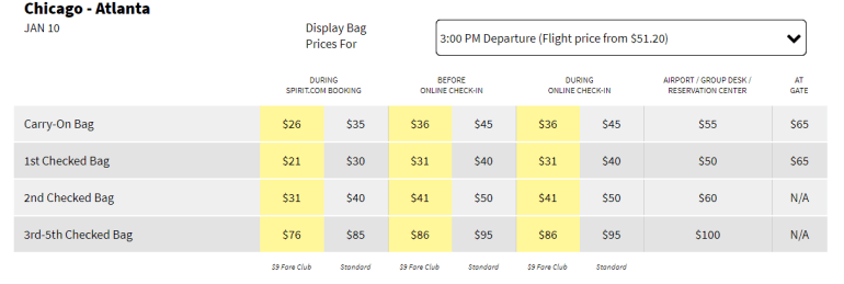 Spirit Airlines Baggage Fees