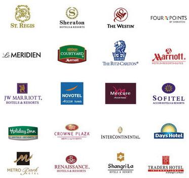 Choosing The Best Hotel Rewards Program 2013
