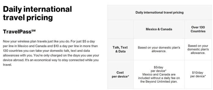 Results for Verizon Wireless International Plan Customer Service