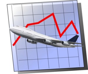 Airlines are soaring and prices are falling, via @TravelLatte.met