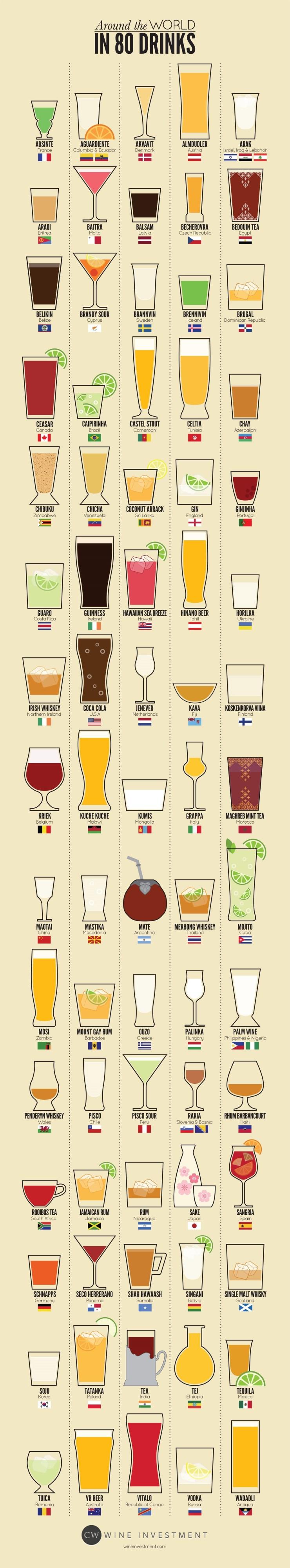 80-drinks