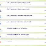Сравнение аквапарков в Броварах и Дрим Тауне (Киев). Цены, акции, особенности аквапарков