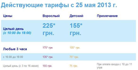 цены Зурбаган аквапарки Крыма