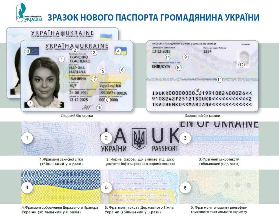 Вклеивание фотографий в паспорт гражданина Украины при