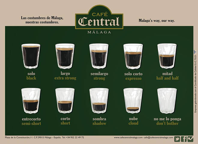 Coffee in Malaga - Cafe Central