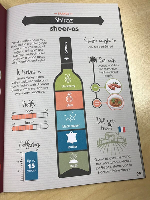 Shiraz Wine Profile - Wine Selectors Grape Guide