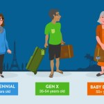 Generation Gap: What Your Age Says About How You Travel