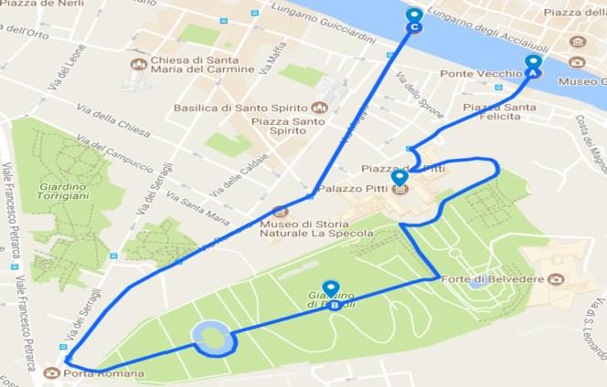 ruta qué ver en Florencia
