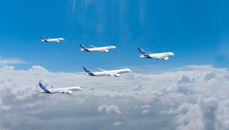 Airbus Orders July 2020