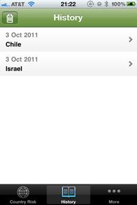 History - Healix app
