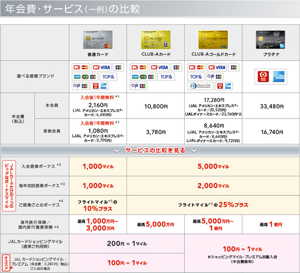 jal_club_a_card_card_compare