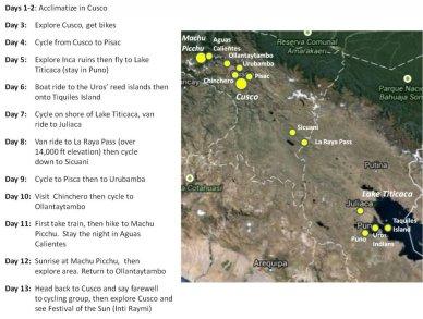 Itinerary Peru Cycling and Hiking