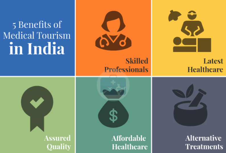 benefits-of-tourism-in-india