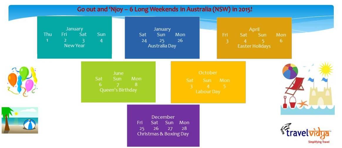 Australia Long Weekends