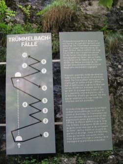 אטרקציות בשוויץ: מפלי טרומבלבאך