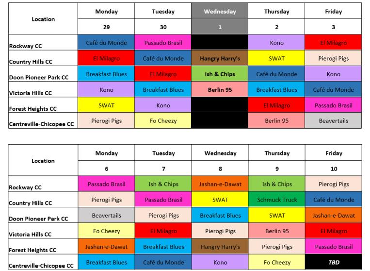 Summer 2020 July Kitchener Food Truck Schedule