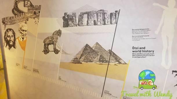 Otzi and World History